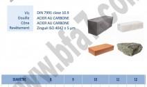 IND508080