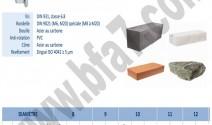IND611010